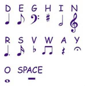 Music symbols and meanings chart