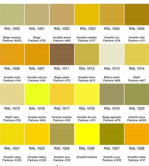 best 25 pantone to ral ideas on pantone chart colour chart and paint colour charts