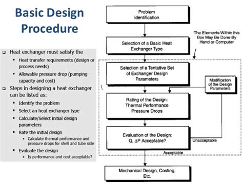 design guidelines for heat exchanger lecture 6 shell and tube heat exchanger basic design