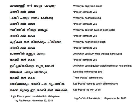 translate malayalam translate malayalam 28 images malayalam dictionary android apps on play android app