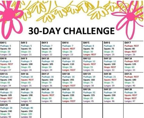 30 day challenge ideas fitness the world s catalog of ideas