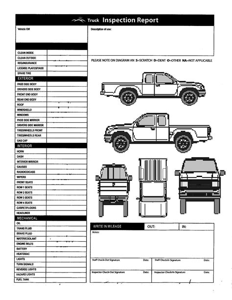 vehicle check sheet template free checklist printable vehicle inspection checklist template