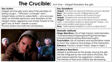 themes of act 3 of the crucible quotes by abigail williams like success