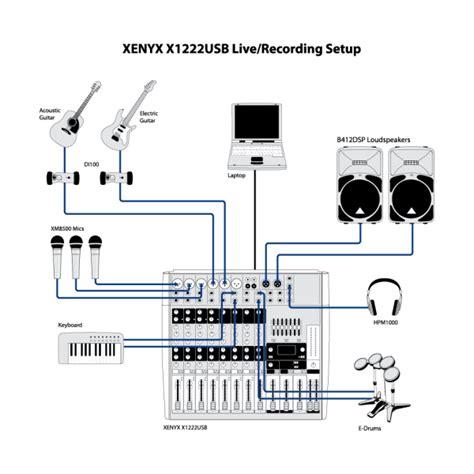 Mixer Xenyx X1222usb behringer xenyx x1222usb tvprompt