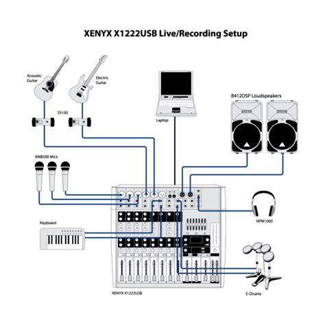 Mixer Behringer Xenyx X1222usb block diagram xenyx 1204usb repair wiring scheme