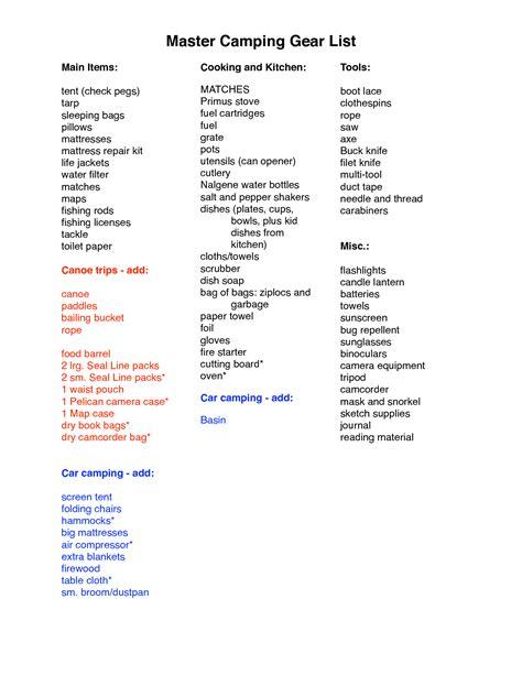 kitchen items list kitchen utensils list 2016 kitchen ideas designs