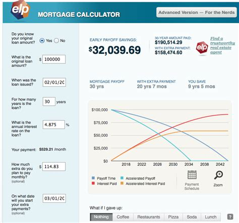 mortgage calculator payment cooking with