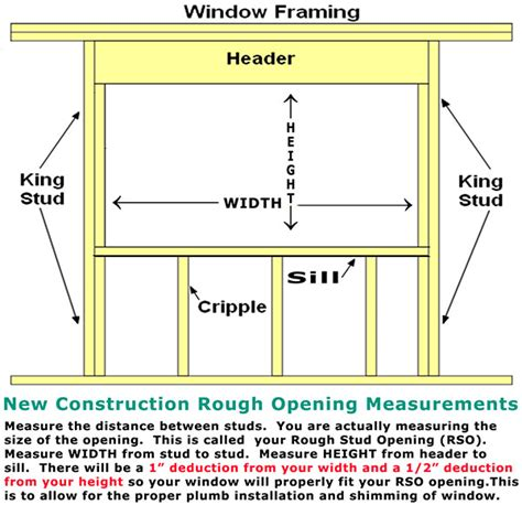 bow window construction detail bow window construction detail best free home design