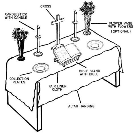 profane at the altar of the lord books the altar signs and symbols the altar quot the altar on