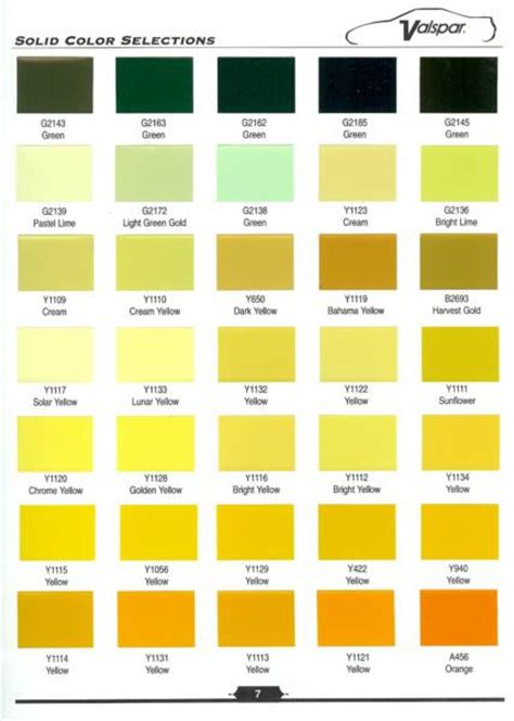 car paint colors yellow 28 car paint colors yellow sportprojections