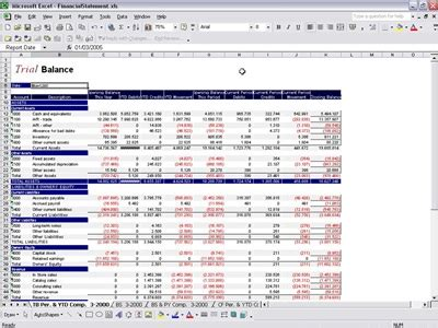 Financial Statement Template Excel by Financial Template Excel Personal Financial Statement