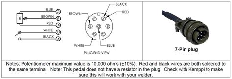 7 pin wiring diagram uk wiring diagram