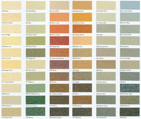 rodda paint colors wood stain or varnish