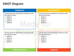 swot analysis editable powerpoint slides