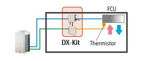 dx fan coil unit ventilation dx kit fujitsu general europe cis global