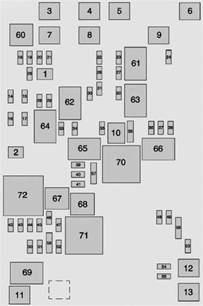 chevrolet silverado mk3 third generation 2014 2015 fuse box diagram auto genius