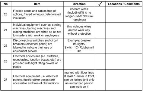 Kulkas Japan Quality check sheet dan fungsinya dalam pengendalian kualitas