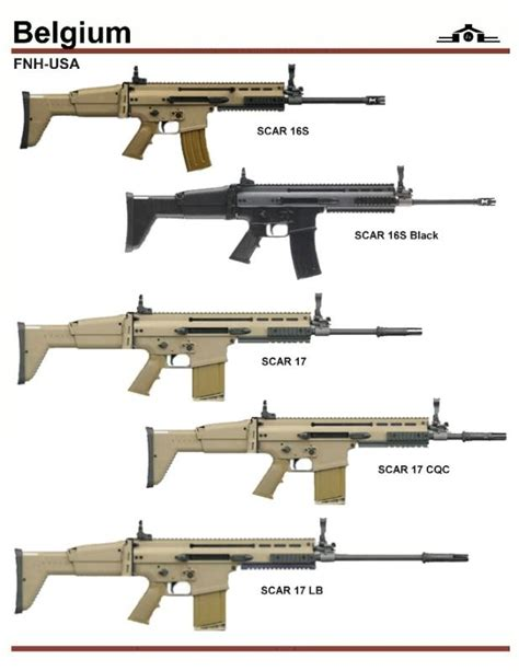 fde color from top 1 and 2 are civilian version of scar l one in