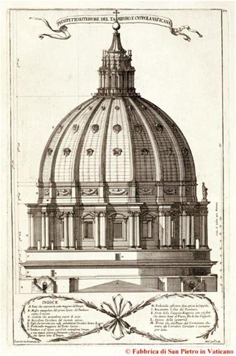 michelangelo cupola di san pietro basilica papale san pietro