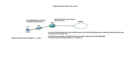 configuracion vpn de acceso remoto caso  blog ragasys