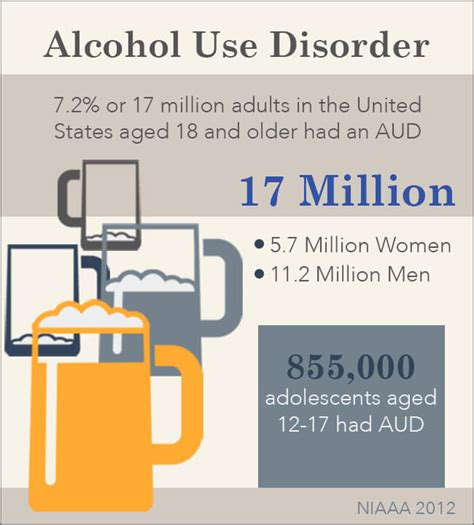 Web Md Detox Alochol Use Disorder by Alcoholism Treatment Addiction Signs Causes Recovery