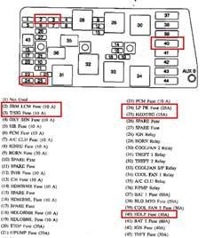 diy auto fuse box wiring diy wiring diagram free download