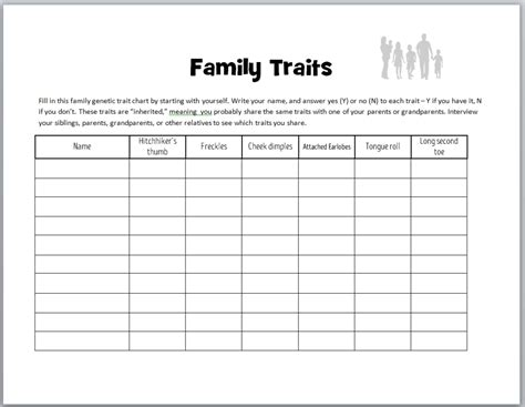 Dominant And Recessive Traits In Humans Worksheet
