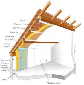 sup 233 rieur isolation toiture par l interieur 4 isoler
