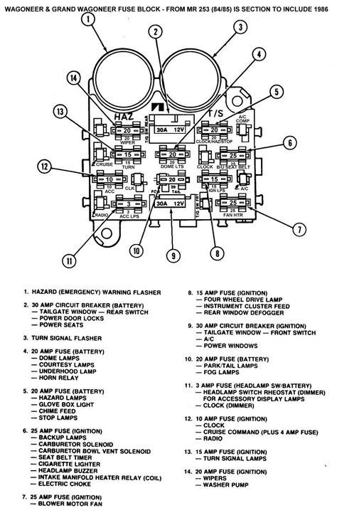 jeep yj headlight switch wiring diagram wiring diagram