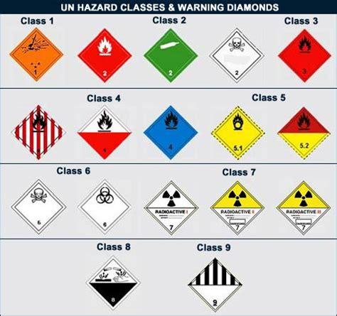 Haz Mat Classes by Transports Friend Hazard Classifications Adr