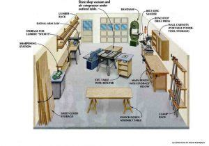 mechanical workshop layout plans woodworking shop layout 2 car garage arch dsgn