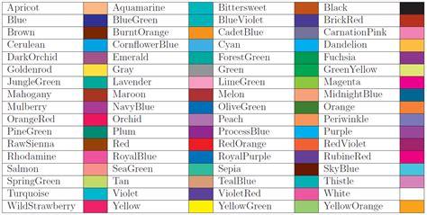 nombre imagenes latex aprendiendo latex c 243 mo cambiar el color de una palabra en