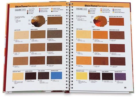 acrylic paint color mixing recipes 17 best images about wedding skin colors on