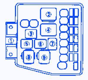 mazda premacy 2004 dashboard fuse box/block circuit
