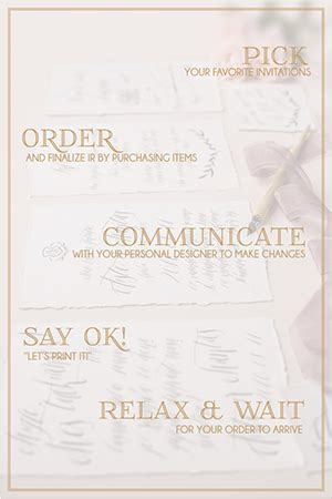 how to order wedding invitations how it works inkspiredpress