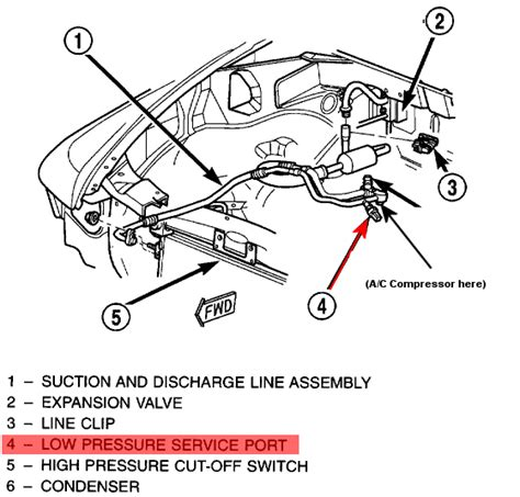 dodge charger radiator diagram html imageresizertool