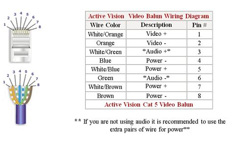 cctv balun wiring diagram wiring diagram and schematic