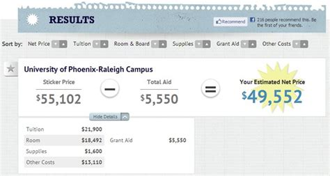 university of phoenix online cost how much does college really cost here is an easy way to