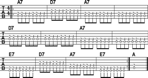 Tutorial Gitar Scales I Use For 12 Bar Blues A Contemporary Approach easy blues rhythm guitar in a cyberfret