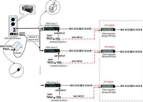 Xlr dmx to rj45 wiring diagram get free image about wiring diagram xlr dmx to rj45 wiring diagram get free image about wiring diagram dmx cable wiring diagram cheapraybanclubmaster Gallery
