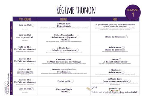 Regime Detox Menu by Menu 224 Imprimer R 233 Gime Thonon Pdf Diet