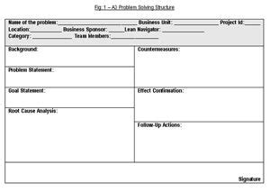call coaching template call center coaching form template search
