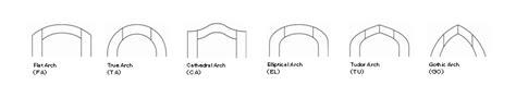 top design arch top doors and arched door frames sun mountain door