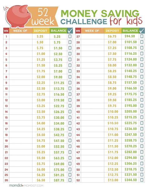 52 Week Money Challenge For Kids Money Saving Printable 52 Week Money Challenge Template