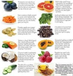 food for healthy skin ella