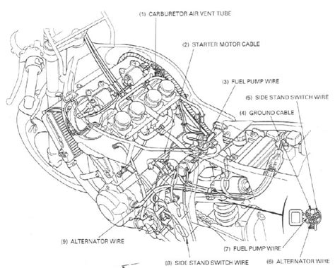 cbr 900rr wiring diagram cbr a wiring diagrams