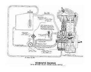 panhead wiring diagram panhead turn signals wiring diagram engine schematic