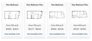 stuy town floor plans nyc rental market temporary walls nyc