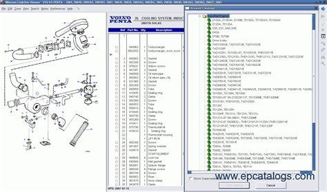 volvo penta  spare parts catalog