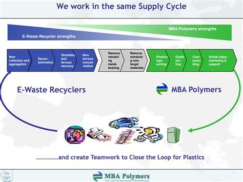 Mba Polymers by Presentaton Mba Polymers